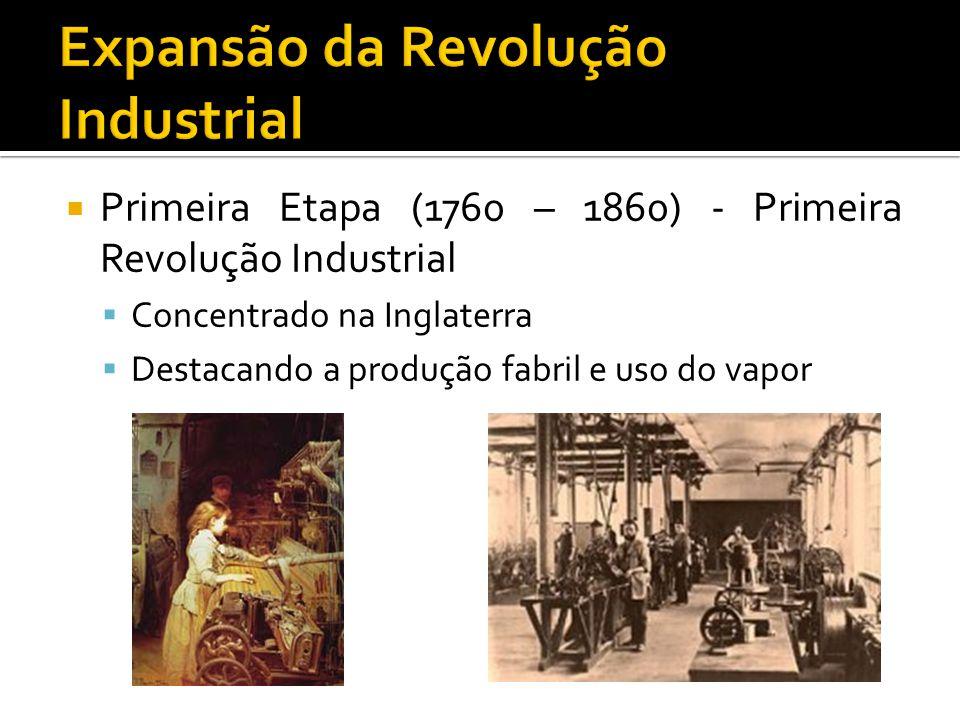Expansão da Revolução Industrial