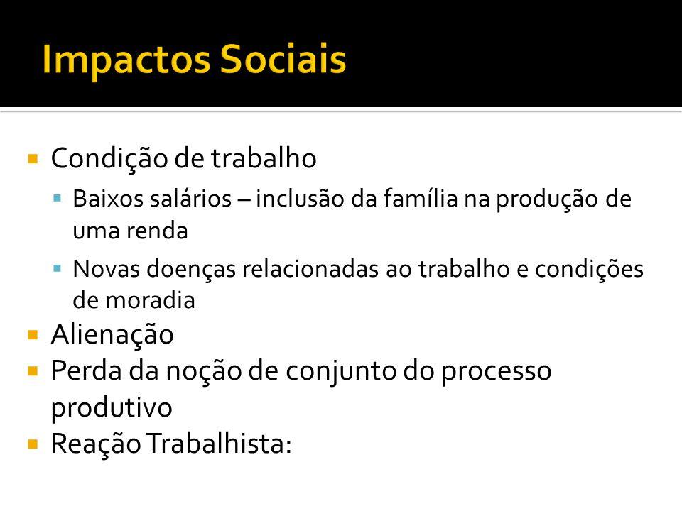 Impactos Sociais Condição de trabalho Alienação