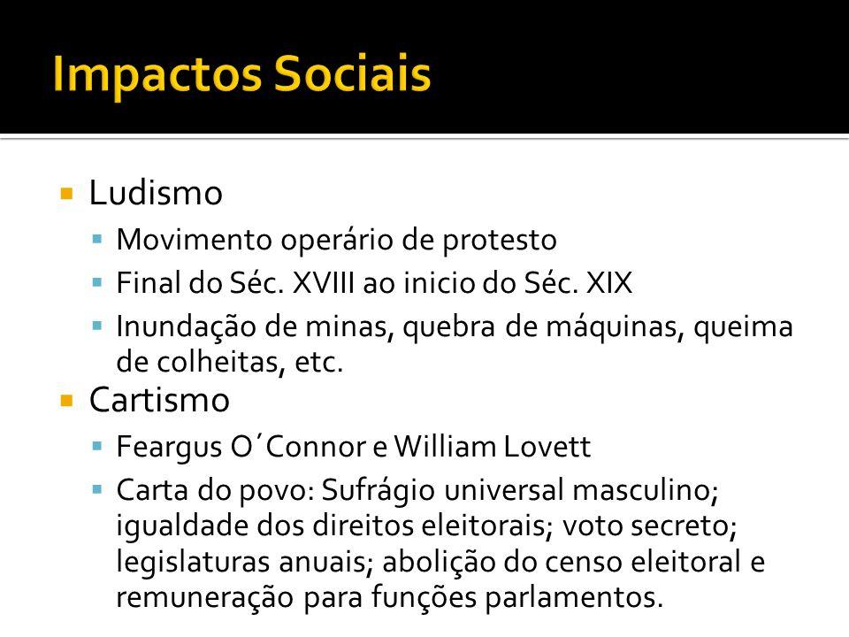 Impactos Sociais Ludismo Cartismo Movimento operário de protesto