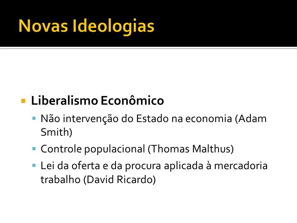 Novas Ideologias Liberalismo Econômico