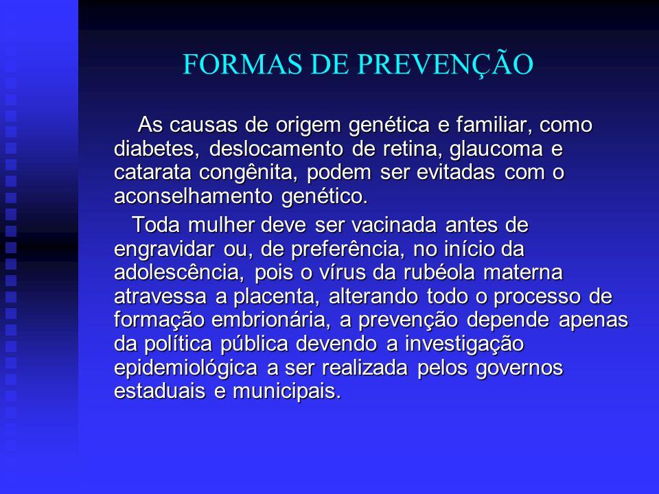FORMAS DE PREVENÇÃO