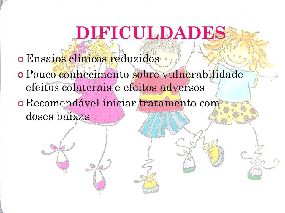 DIFICULDADES Ensaios clínicos reduzidos