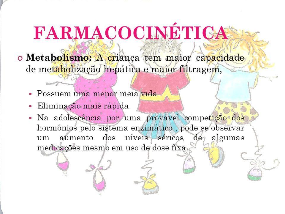 FARMACOCINÉTICA Metabolismo: A criança tem maior capacidade de metabolização hepática e maior filtragem,