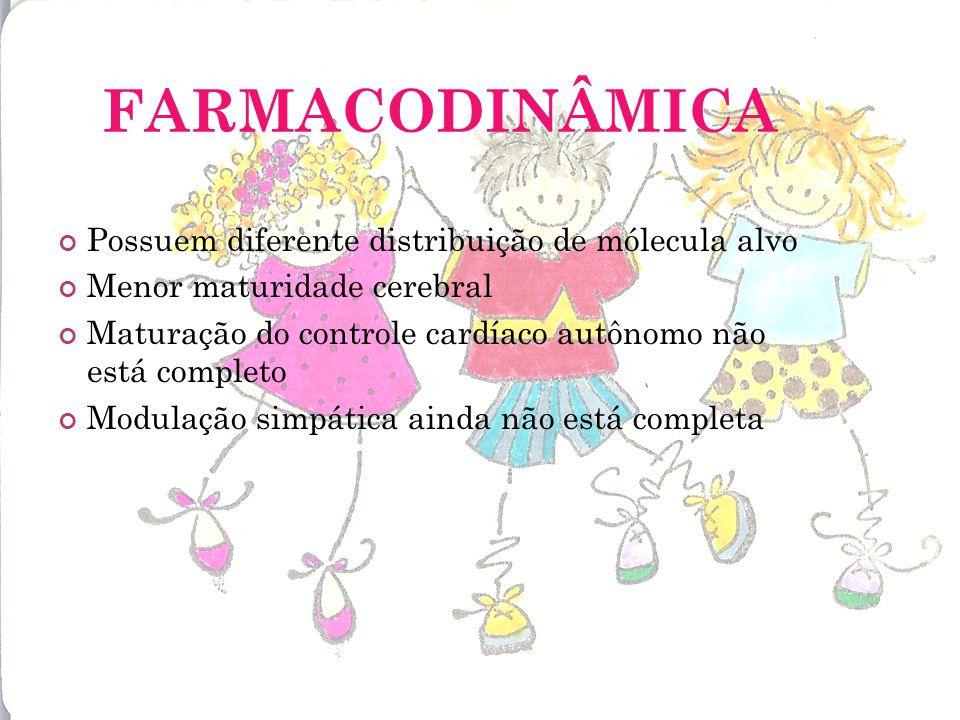 FARMACODINÂMICA Possuem diferente distribuição de mólecula alvo
