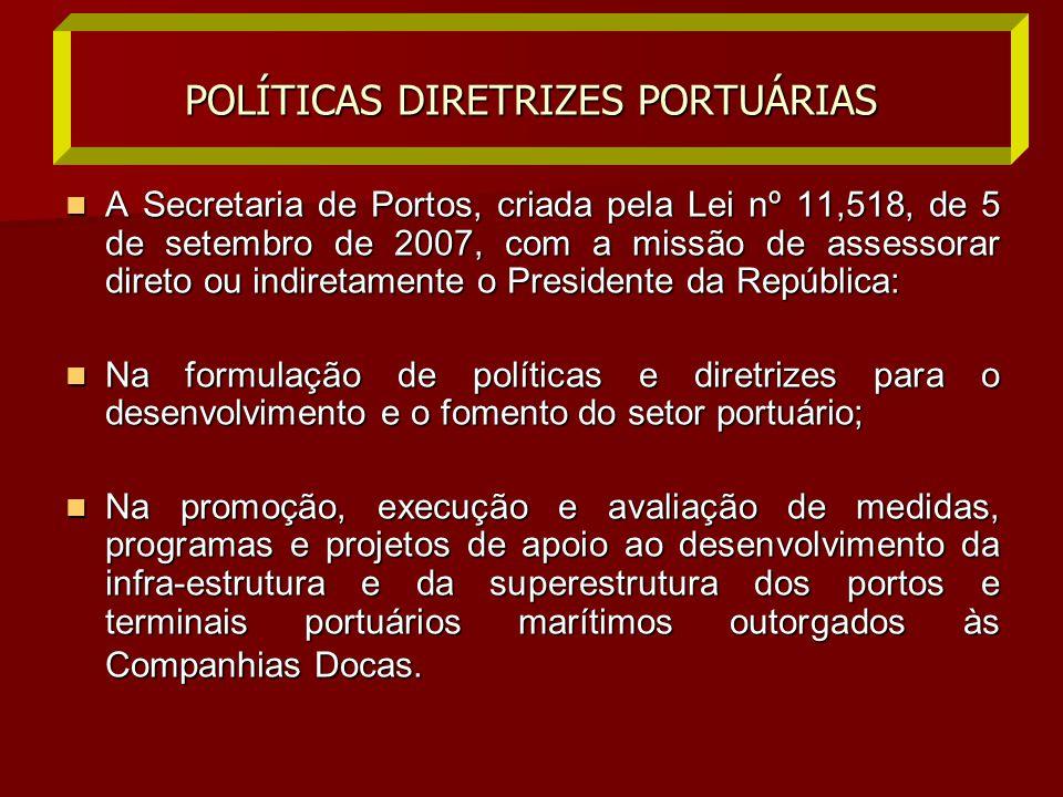 POLÍTICAS DIRETRIZES PORTUÁRIAS