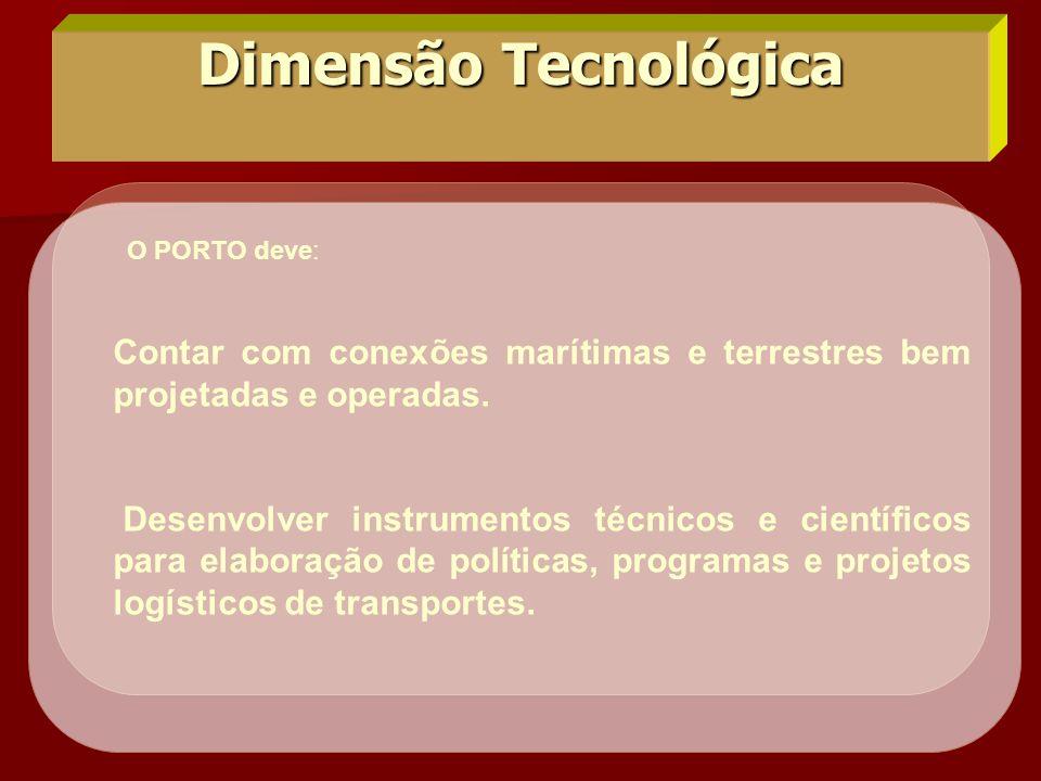 Dimensão Tecnológica O PORTO deve: Contar com conexões marítimas e terrestres bem projetadas e operadas.
