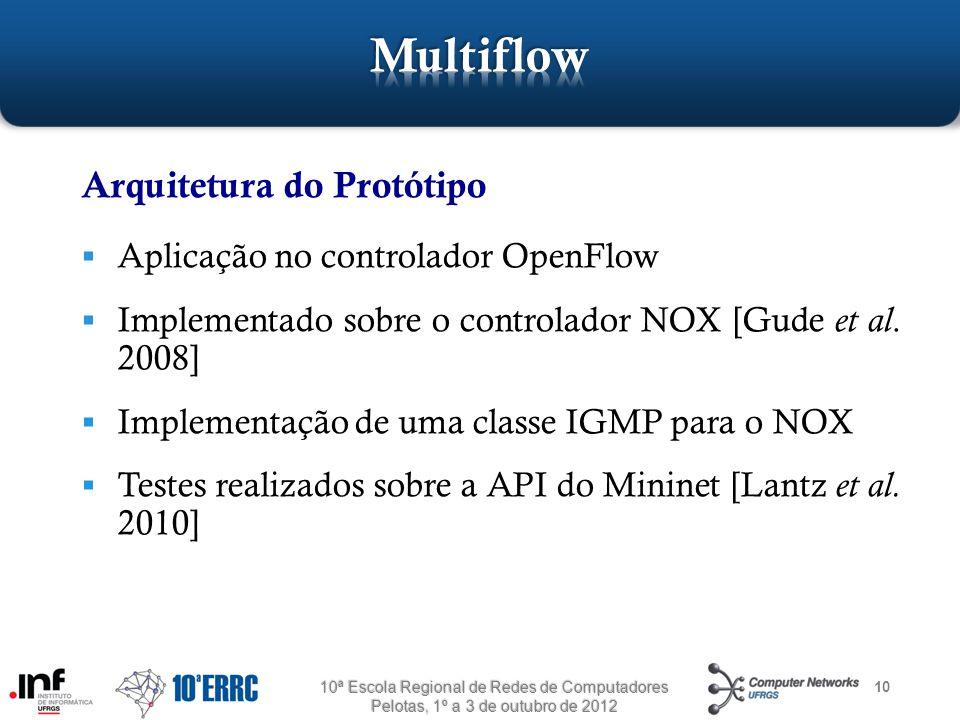 Multiflow Arquitetura do Protótipo Aplicação no controlador OpenFlow