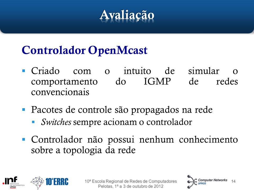 Avaliação Controlador OpenMcast