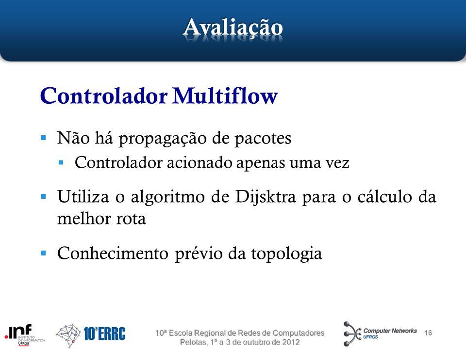 Controlador Multiflow