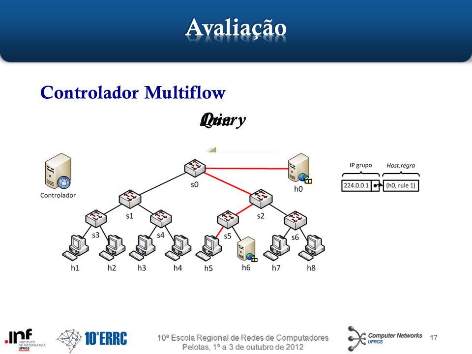 Avaliação Controlador Multiflow Join Query Query 224.0.0.1