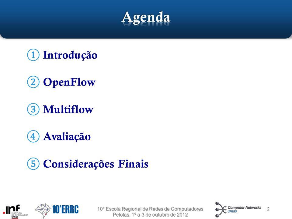 Agenda Introdução OpenFlow Multiflow Avaliação Considerações Finais