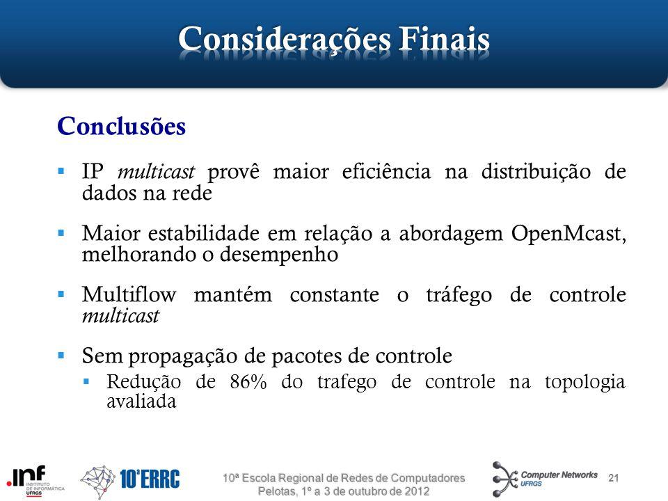 Considerações Finais Conclusões