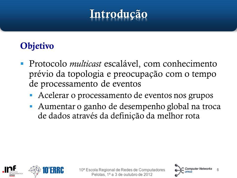 Introdução Objetivo. Protocolo multicast escalável, com conhecimento prévio da topologia e preocupação com o tempo de processamento de eventos.