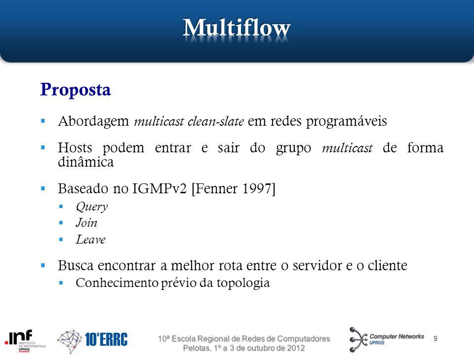 Multiflow Proposta. Abordagem multicast clean-slate em redes programáveis. Hosts podem entrar e sair do grupo multicast de forma dinâmica.