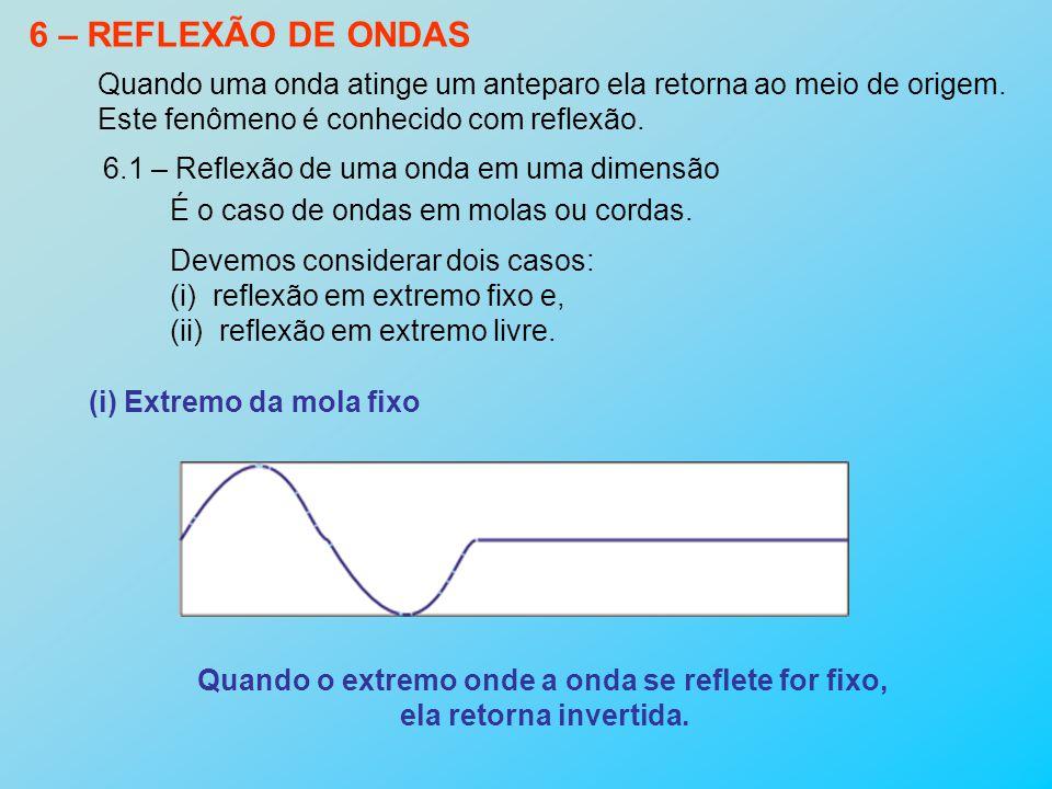 Quando o extremo onde a onda se reflete for fixo,