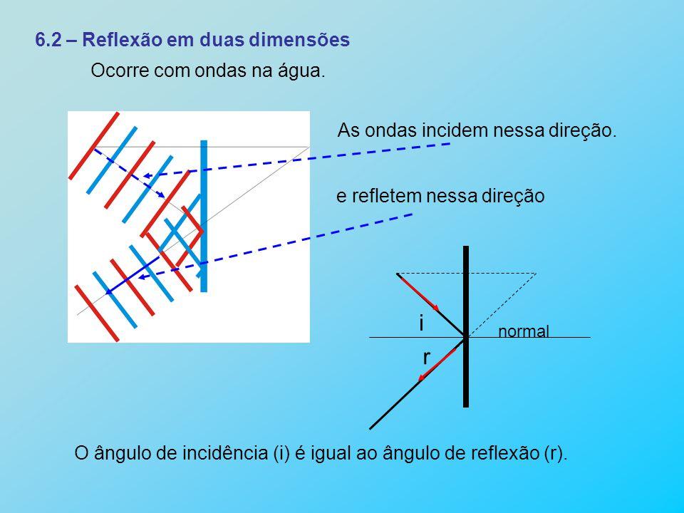 i r 6.2 – Reflexão em duas dimensões Ocorre com ondas na água.