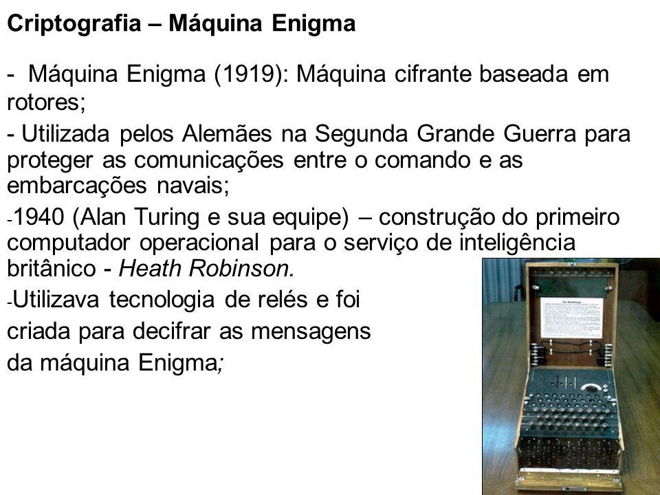 Criptografia – Máquina Enigma