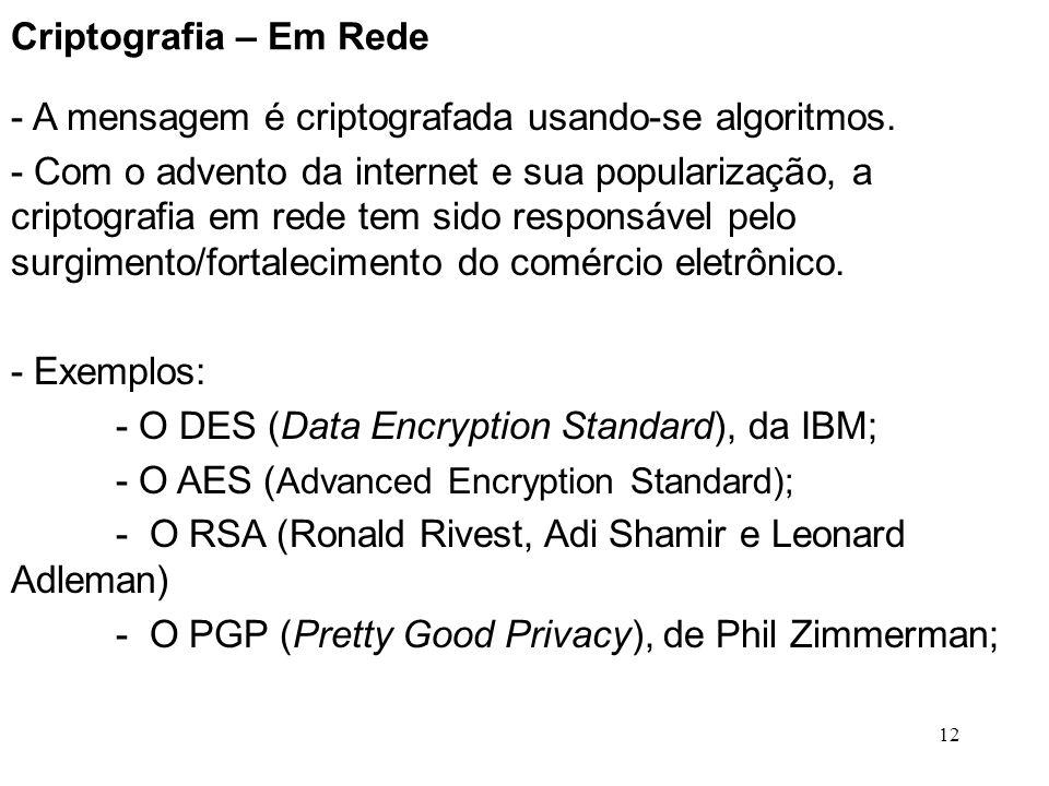 Criptografia – Em Rede A mensagem é criptografada usando-se algoritmos.