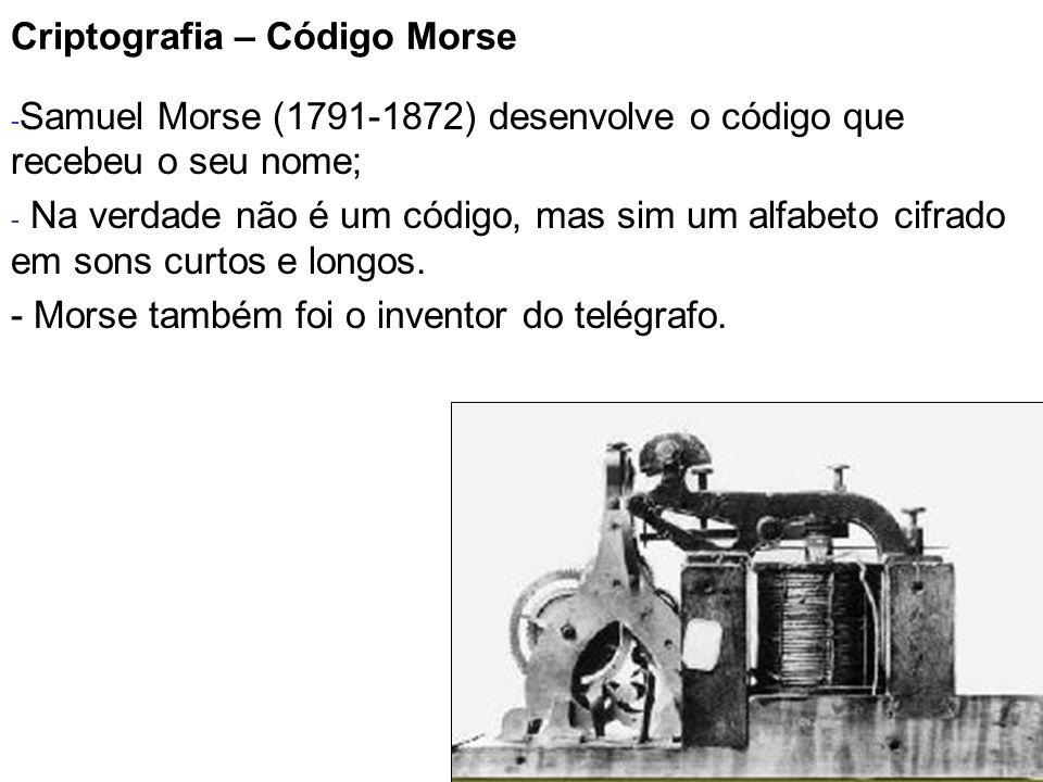 Criptografia – Código Morse