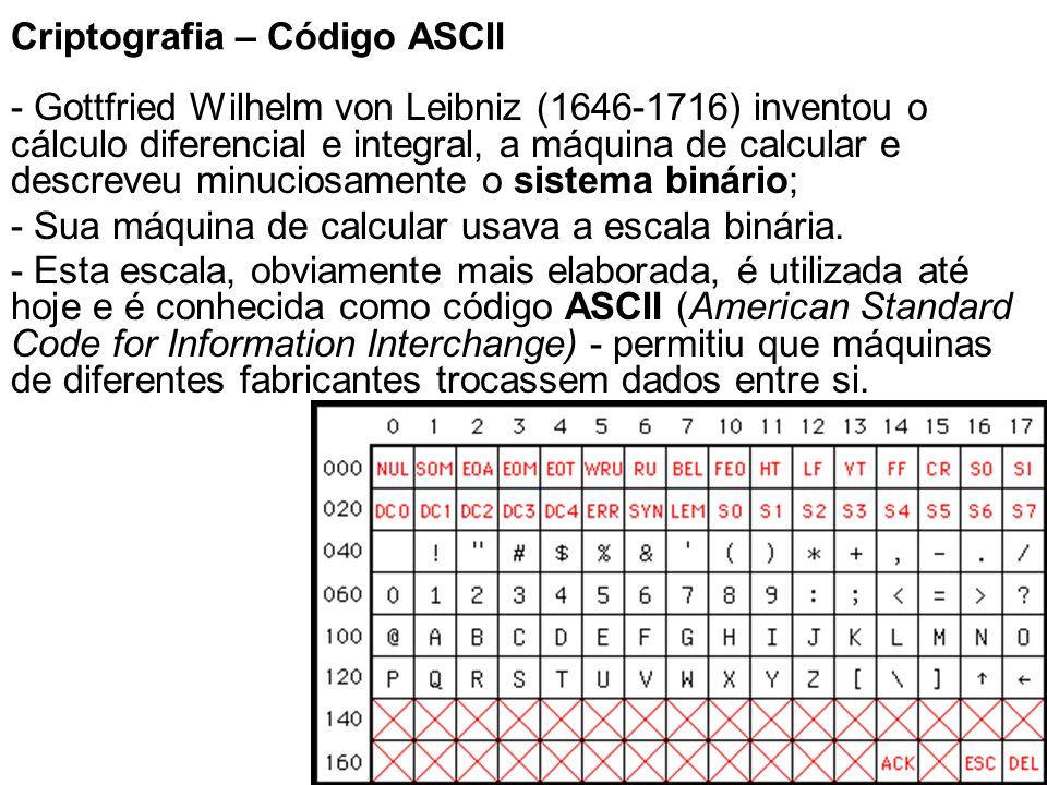 Criptografia – Código ASCII