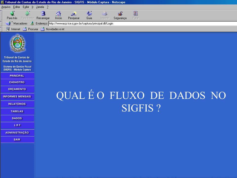 QUAL É O FLUXO DE DADOS NO SIGFIS