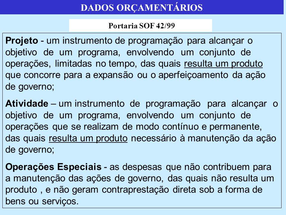 DADOS ORÇAMENTÁRIOS Portaria SOF 42/99.
