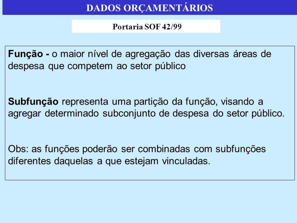 DADOS ORÇAMENTÁRIOS Portaria SOF 42/99. Função - o maior nível de agregação das diversas áreas de despesa que competem ao setor público.