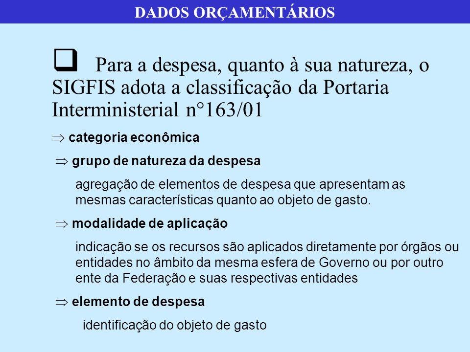 DADOS ORÇAMENTÁRIOS Para a despesa, quanto à sua natureza, o SIGFIS adota a classificação da Portaria Interministerial n°163/01.