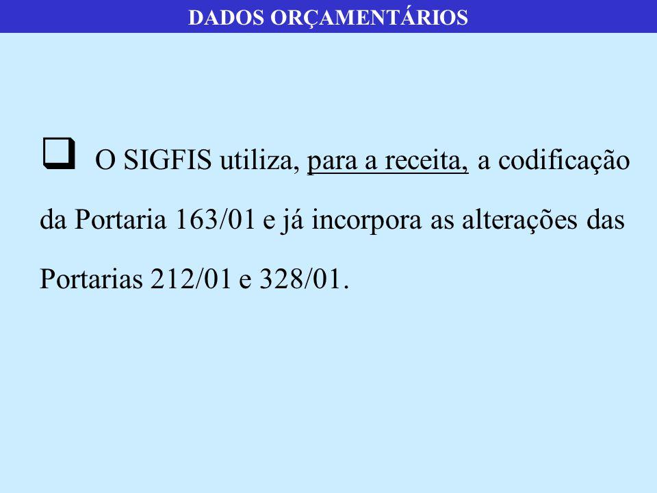 DADOS ORÇAMENTÁRIOS O SIGFIS utiliza, para a receita, a codificação da Portaria 163/01 e já incorpora as alterações das Portarias 212/01 e 328/01.