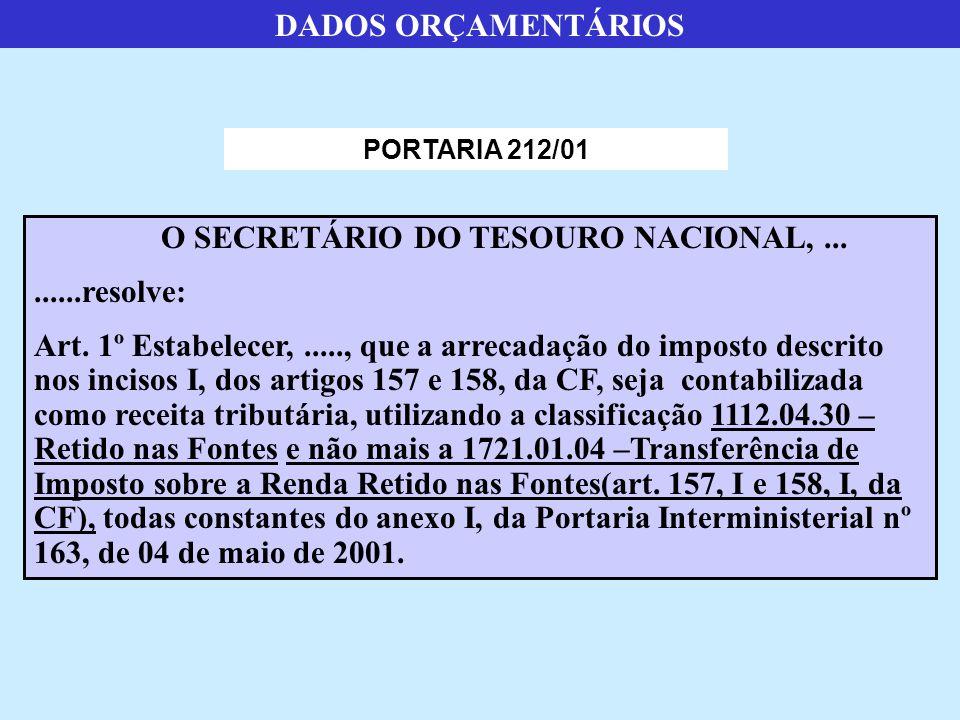 O SECRETÁRIO DO TESOURO NACIONAL, ...