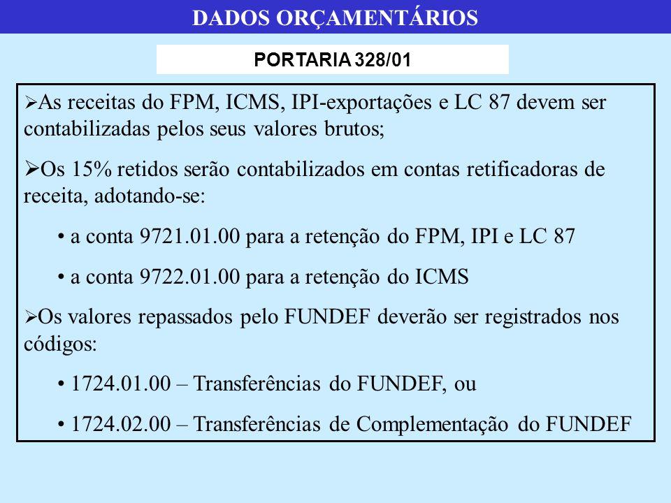 a conta 9721.01.00 para a retenção do FPM, IPI e LC 87