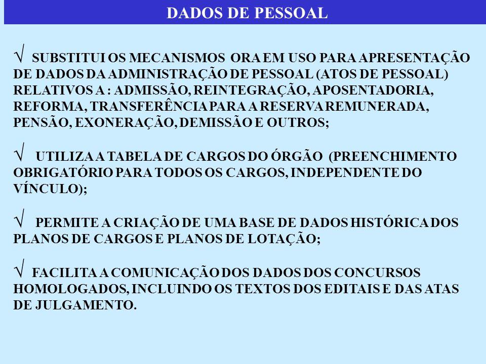 DADOS DE PESSOAL
