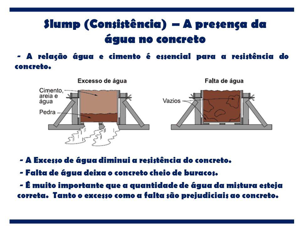 Slump (Consistência) – A presença da água no concreto