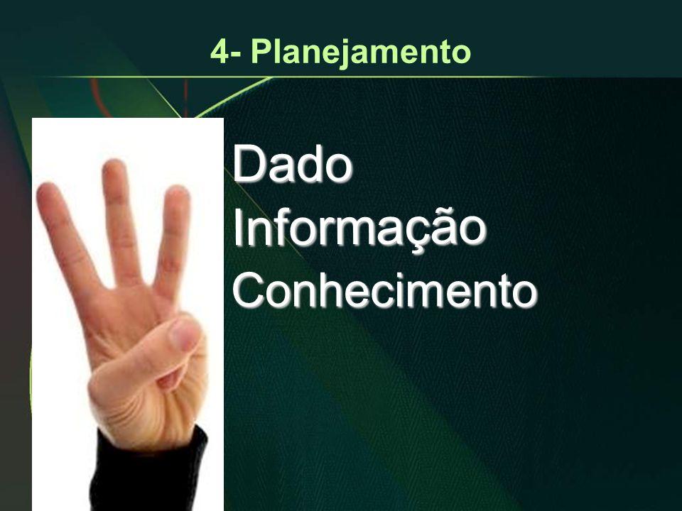4- Planejamento Dado Informação Conhecimento