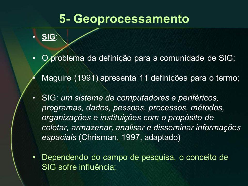 5- Geoprocessamento O problema da definição para a comunidade de SIG;