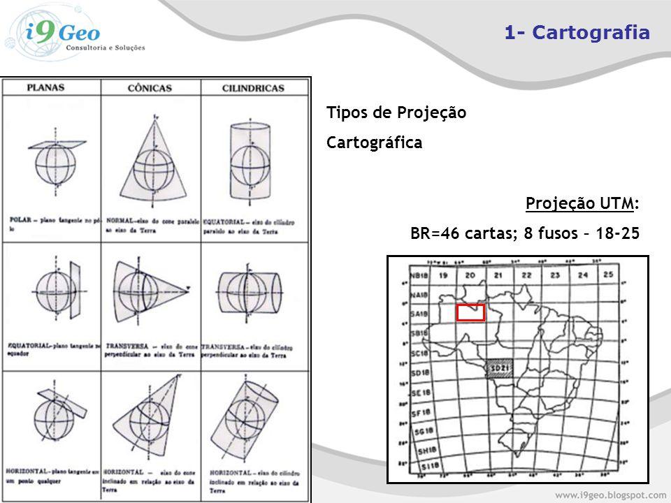 1- Cartografia Tipos de Projeção Cartográfica Projeção UTM:
