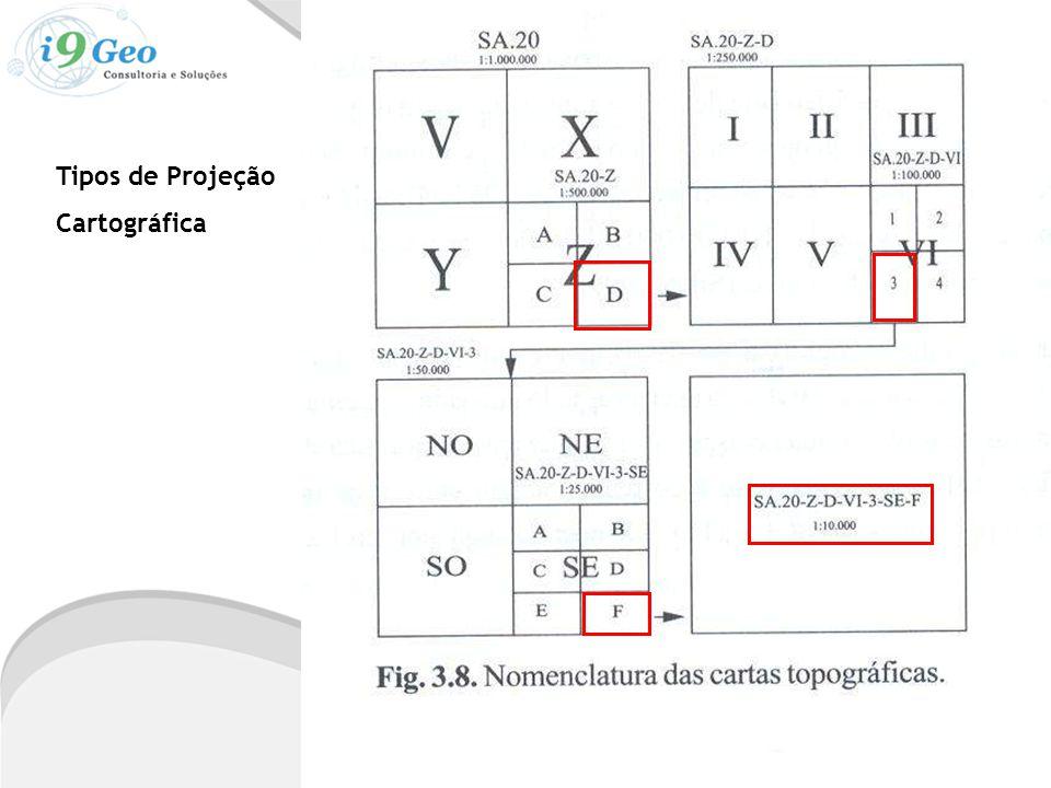 1- Cartografia Tipos de Projeção Cartográfica