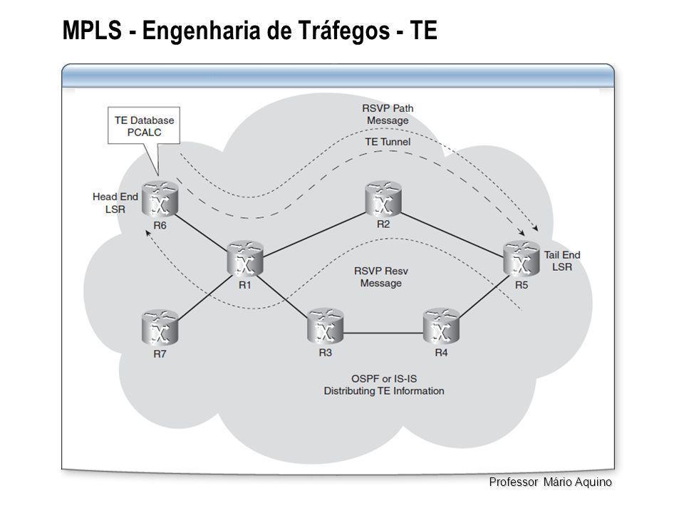MPLS - Engenharia de Tráfegos - TE