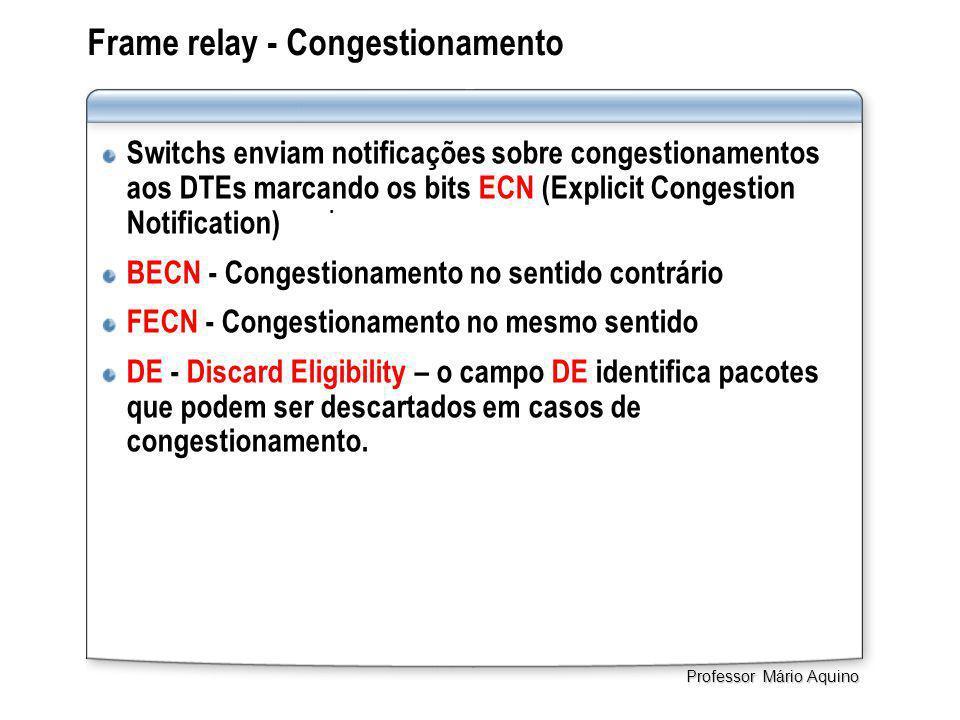 Frame relay - Congestionamento