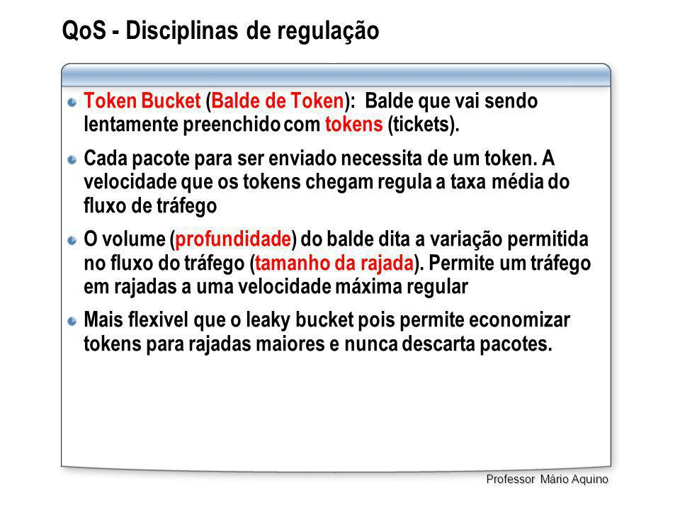 QoS - Disciplinas de regulação