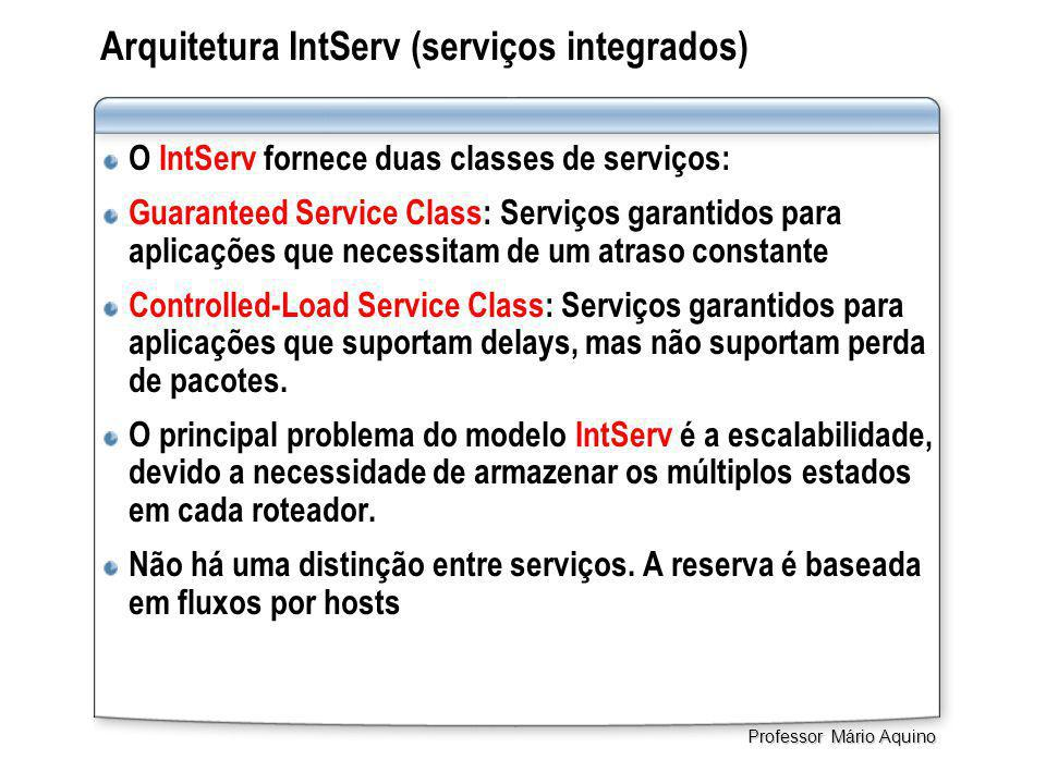 Arquitetura IntServ (serviços integrados)