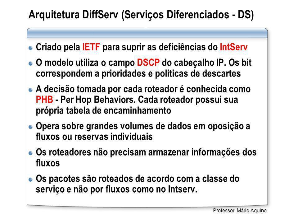Arquitetura DiffServ (Serviços Diferenciados - DS)
