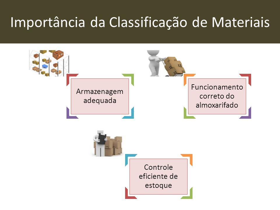 Importância da Classificação de Materiais