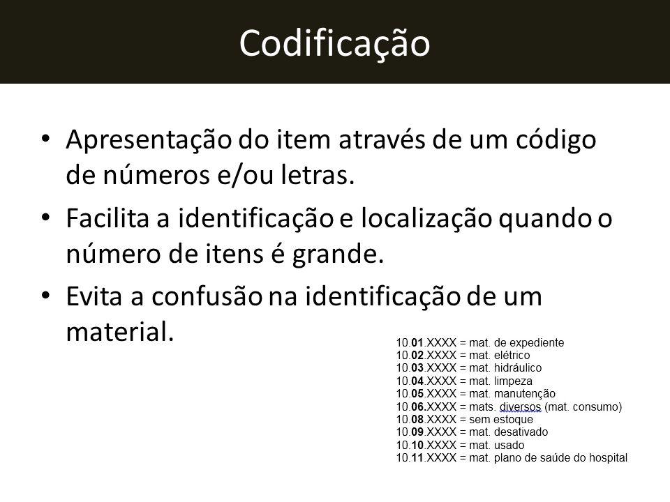 Codificação Apresentação do item através de um código de números e/ou letras.