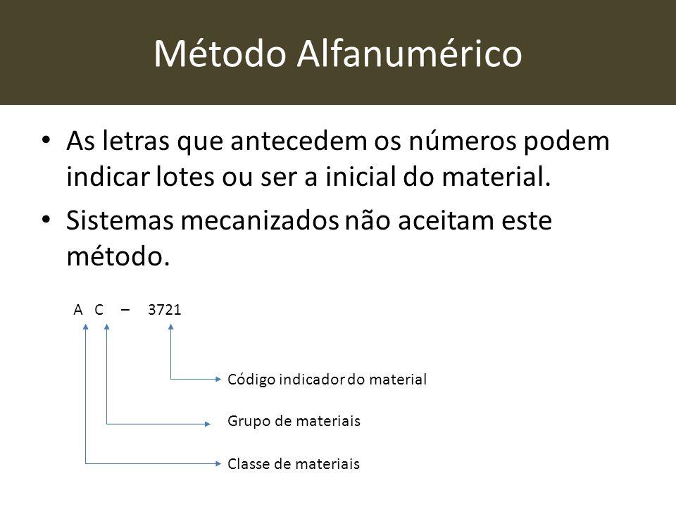 Método Alfanumérico As letras que antecedem os números podem indicar lotes ou ser a inicial do material.