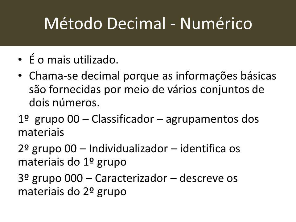 Método Decimal - Numérico
