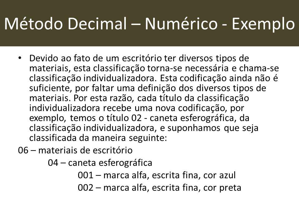Método Decimal – Numérico - Exemplo