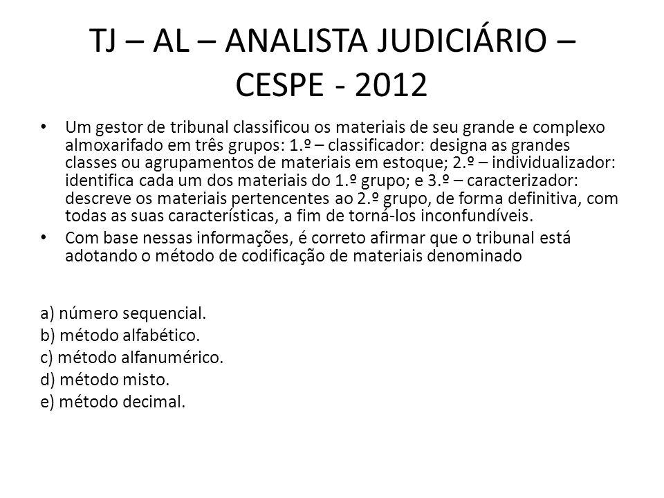 TJ – AL – ANALISTA JUDICIÁRIO – CESPE - 2012