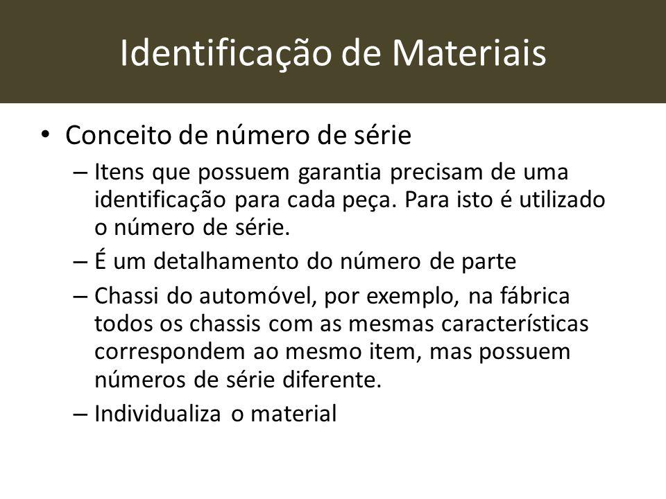 Identificação de Materiais