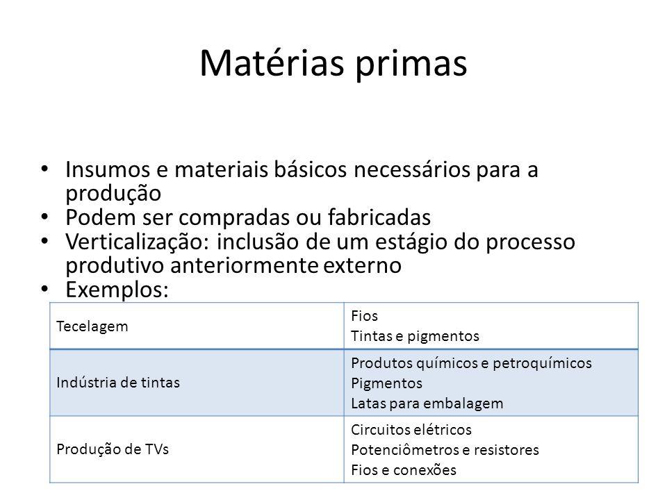 Matérias primas Insumos e materiais básicos necessários para a produção. Podem ser compradas ou fabricadas.
